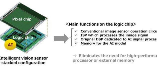 Capteurs d'images avec traitement par IA intégré | Sony