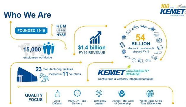 Yageo a bouclé le rachat de Kemet pour 1,6 milliard de dollars