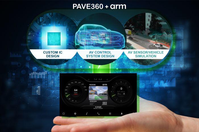 Arm et Siemens concluent un partenariat qui va changer la conception des semi-conducteurs pour le secteur automobile