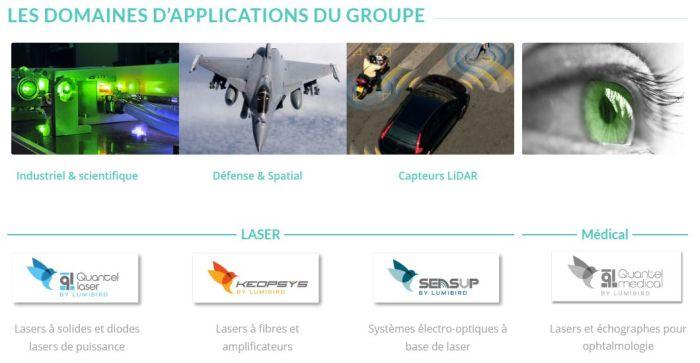 Lumibird finalise l'acquisition des activités laser et ultrasons d'Ellex