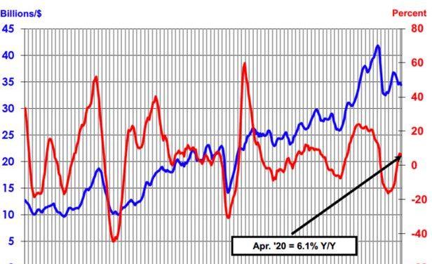 Peu d'impact du Covid-19 sur les ventes de semiconducteurs en avril