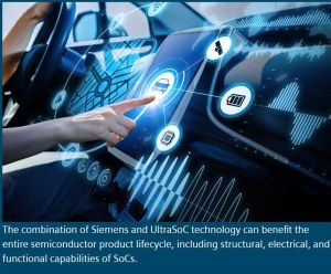 Siemens acquiert le Britannique UltraSoC