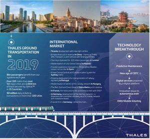 Trois contrats de signalisation de métros pour Thales