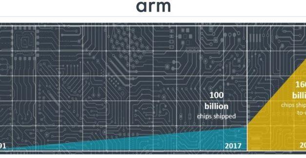 Arm se recentre sur les blocs d'IP