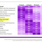 Les chefs d'entreprise envisagent avec optimisme la reprise en Europe