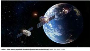 Transport en orbite des petits satellites : Exotrail lève 11 millions d'euros