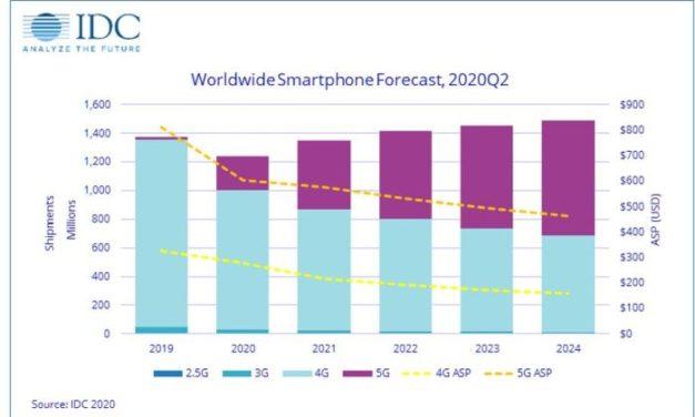 Smartphones : pas de retour au niveau pré-Covid avant 2022