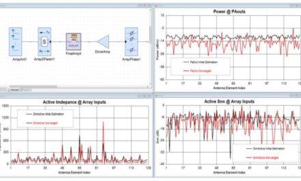 Suite logicielle pour conception, simulation et vérification 5G | Keysight 2021