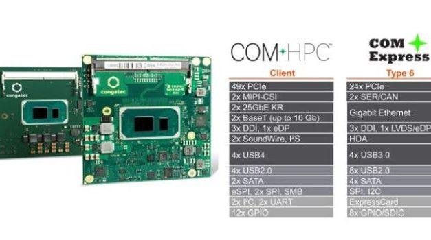 Congatec alimente le lancement de la 11e génération de processeurs Intel Core
