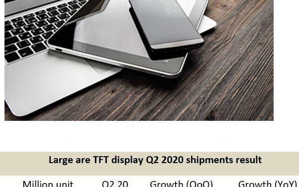 Record de livraisons pour les écrans plats au 2e trimestre
