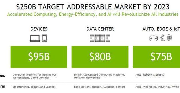 Nvidia fait le pari de racheter ARM pour 40 milliards de dollars
