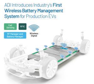 Premier système de gestion de batterie sans fil pour véhicules électriques | Analog Devices