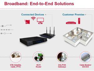 Puces pour modems et décodeurs TV : Broadcom se plie aux exigences de Bruxelles