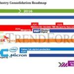 Intel cède ses mémoires Flash à SK Hynix pour 9 milliards de dollars