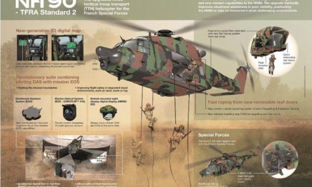 La DGA lance le développement de la version « forces spéciales » de l'hélicoptère NH 90