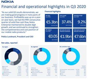 Nokia change de modèle opérationnel