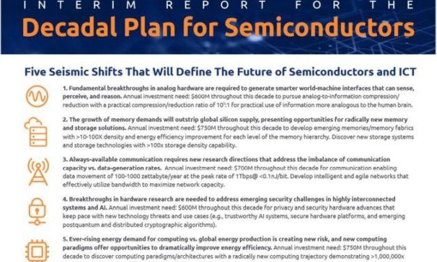 L'industrie américaine des semiconducteurs réclame un plan décennal de soutien à la R&D