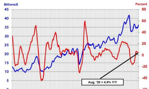 Septième mois de hausse sur un an des ventes mondiales de semiconducteurs