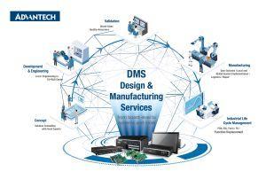 Advantech propose des solutions IoT personnalisées via son centre de développement de Munich