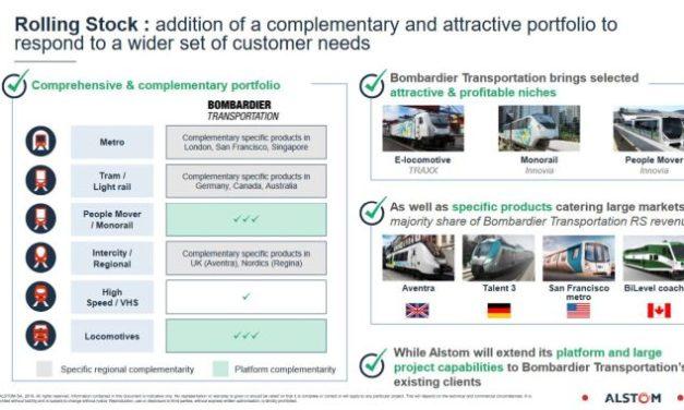 Rachat de Bombardier Transport : Alstom lance une augmentation de capital de 2 milliards d'euros