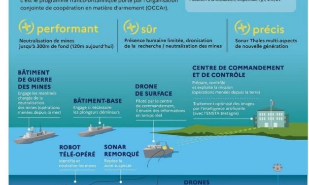 Lancement du programme d'armement « Système de lutte anti-mines futur »