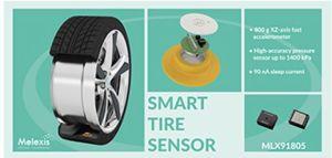 Melexis annonce le premier capteur combiné pour pneus intelligents
