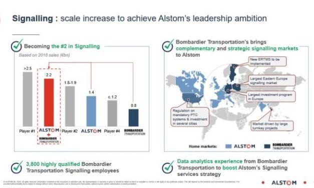 Alstom a bouclé l'acquisition de Bombardier Transport pour 5,5 milliards d'euros