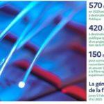 570 millions d'euros supplémentaires pour généraliser la fibre optique