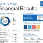 CA annuel record pour Intel pour la 5e année de suite