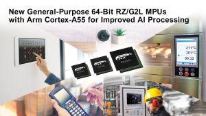 Microprocesseurs 64 bits à usage général pour un traitement amélioré de l'IA | Renesas