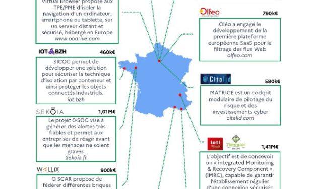 Un plan à 1 milliard d'euros pour renforcer la cybersécurité