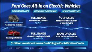 Ford investit 1 milliard de dollars dans l'électrique en Allemagne