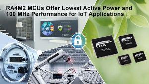 Microcontrôleurs pour applications industrielles et IoT à faible consommation | Renesas