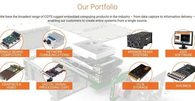 Ametek rachète le spécialiste de l'embarqué Abaco Systems pour 1,35 milliard de dollars