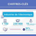 L'industrie électronique actualise son contrat de filière