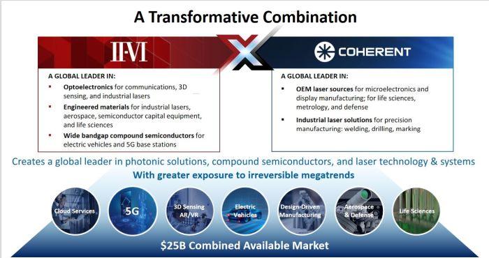 II-VI rachète Coherent pour près de 7 milliards de dollars