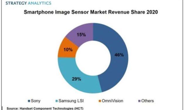 Trois fournisseurs dominent le marché des capteurs d'image pour smartphones