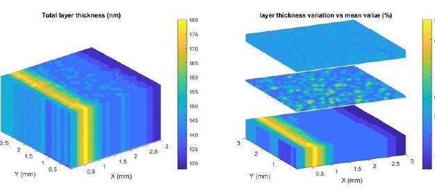 Neta sonde la matière à l'échelle nanométrique à grande vitesse