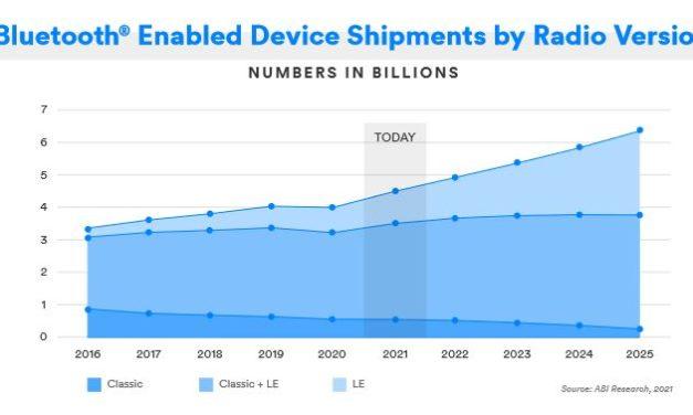 6,4 milliards d'appareils compatibles Bluetooth dès 2025 ?
