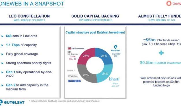 Eutelsat investit 550 millions d'euros dans OneWeb