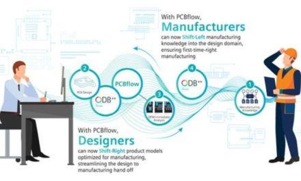 Solution cloud sécurisée pour accélérer le transfert de la conception à la fabrication des PCB | Siemens