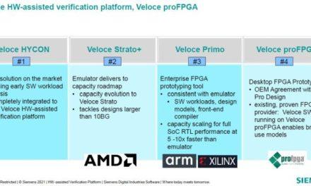 Système complet de vérification assistée par matériel pour circuits intégrés | Siemens EDA