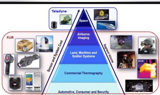 Teledyne a finalisé le rachat de FLIR Systems