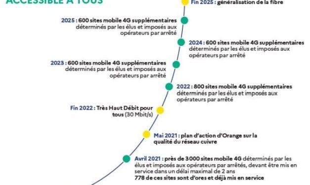 Orange va investir 500 millions d'euros dans son réseau cuivre