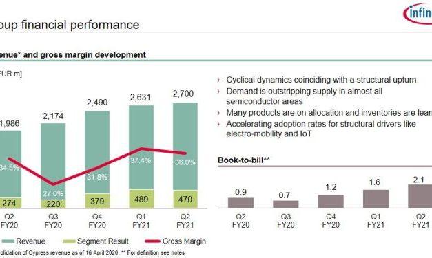 Infineon prévoit 11 milliards d'euros de chiffre d'affaires annuel