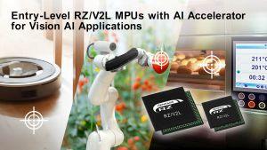 Microprocesseur d'entrée de gamme avec accélérateur d'IA | Renesas