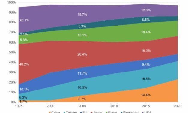 Production de semiconducteurs : la Chine progresse vite, le Japon régresse lentement