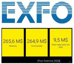 Le fondateur d'Exfo s'oppose à l'offre de rachat non sollicitée de Viavi Solutions