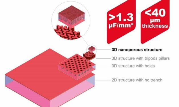 Murata booste les performances de ses condensateurs sur silicium