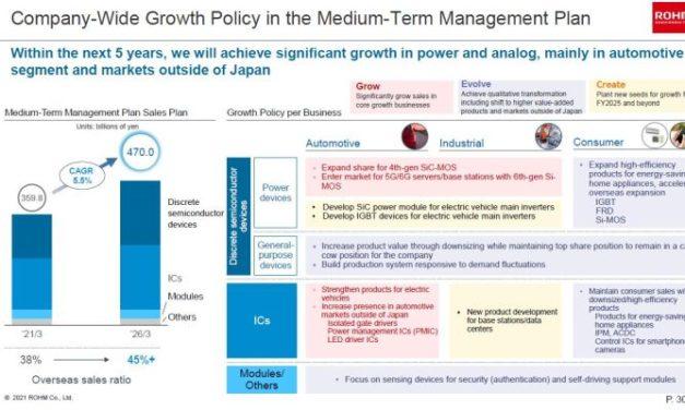 Le Japonais Rohm va investir 3,64 milliards de dollars d'ici 2025